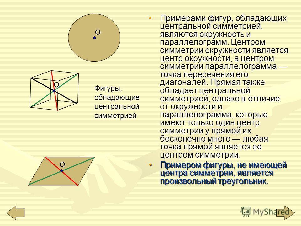 Симметрия относительно точки. ЦЕНТРАЛЬНАЯ СИММЕТРИЯ симметрия относительно точки, которая задается следующим образом: : 1. Зададим фиксированную точку О, которая называется центром симметрии; 2. Произвольной точке А поставим в соответствие точку А1,