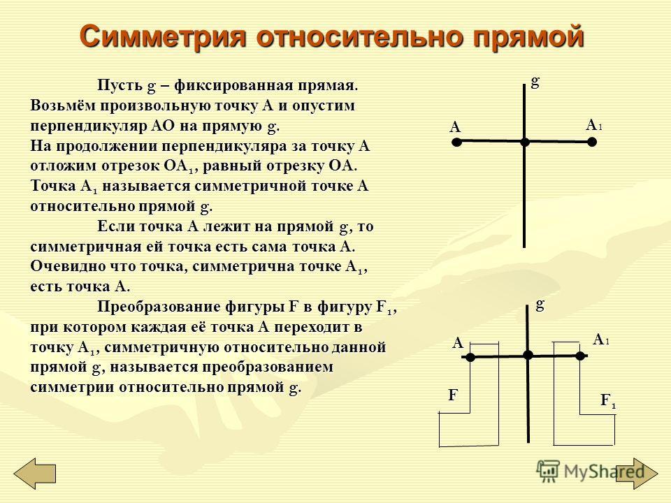 Примерами фигур, обладающих центральной симметрией, являются окружность и параллелограмм. Центром симметрии окружности является центр окружности, а центром симметрии параллелограмма точка пересечения его диагоналей. Прямая также обладает центральной