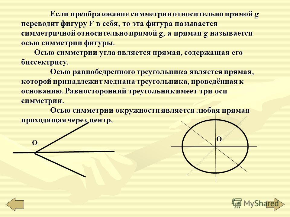Симметрия относительно прямой Пусть g – фиксированная прямая. Возьмём произвольную точку A и опустим перпендикуляр AO на прямую g. На продолжении перпендикуляра за точку A отложим отрезок OA 1, равный отрезку О A. Точка A 1 называется симметричной то