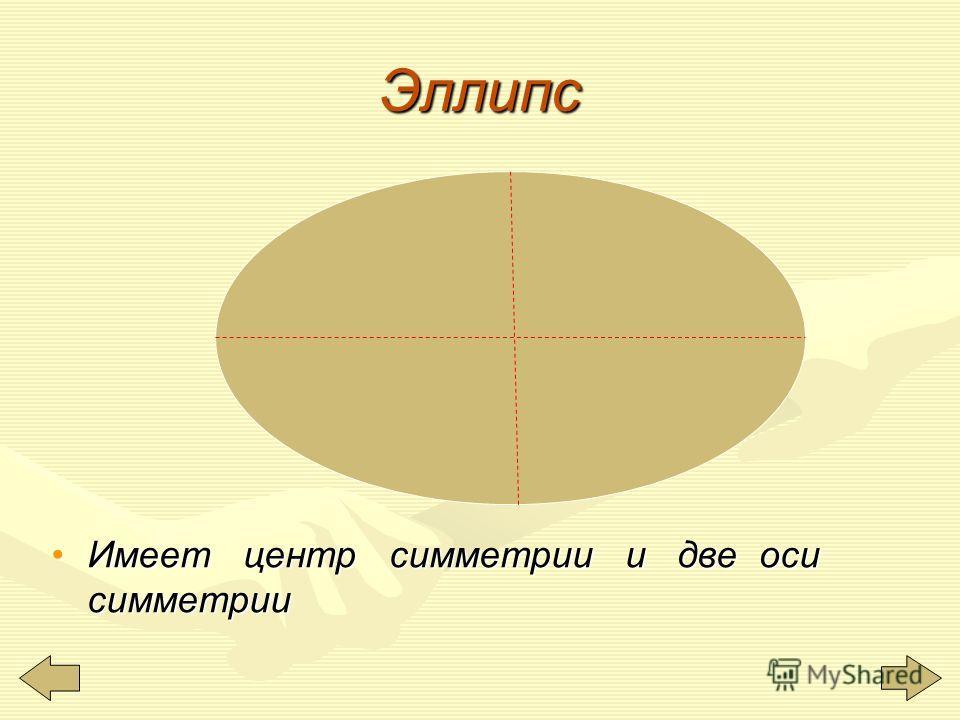 Если преобразование симметрии относительно прямой g переводит фигуру F в себя, то эта фигура называется симметричной относительно прямой g, а прямая g называется осью симметрии фигуры. Осью симметрии угла является прямая, содержащая его биссектрису.