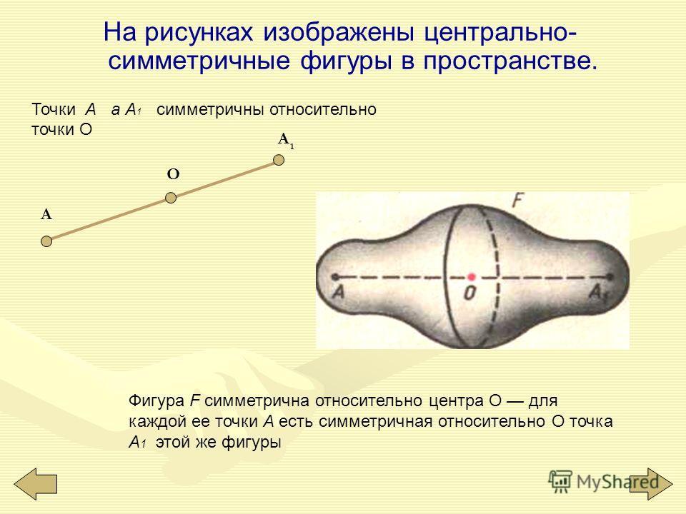 а)Центр симметрии параллелепипеда точка пересечения его диагоналей. б)Часть пространства между параллельными плоскостями (слой) имеет бесконечно много центров симметрии. Все они расположены на срединной плоскости. в)О центр симметрии шара