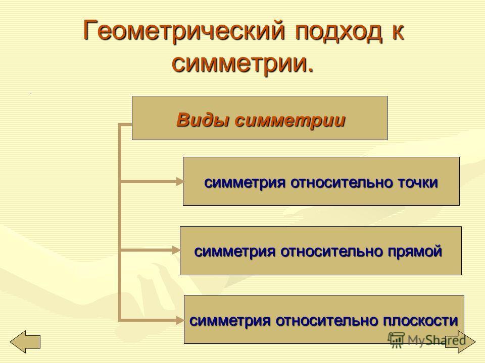 СИММЕТРИЯ (от греч. symmetria соразмерность), в широком смысле инвариантность (неизменность) структуры, свойств, формы материального объекта относительно его преобразований (т. е. изменений ряда физических условий). Симметрия лежит в основе законов с