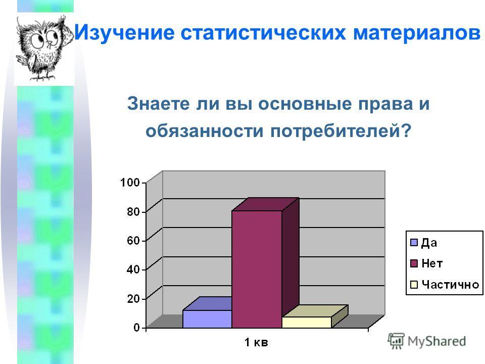 Изучение статистических материалов Знаете ли вы основные права и обязанности потребителей?