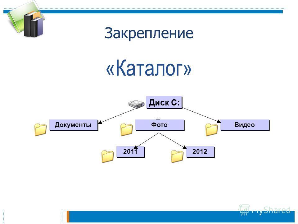Закрепление «Каталог» Диск C: Документы Видео 2011 2012 Фото