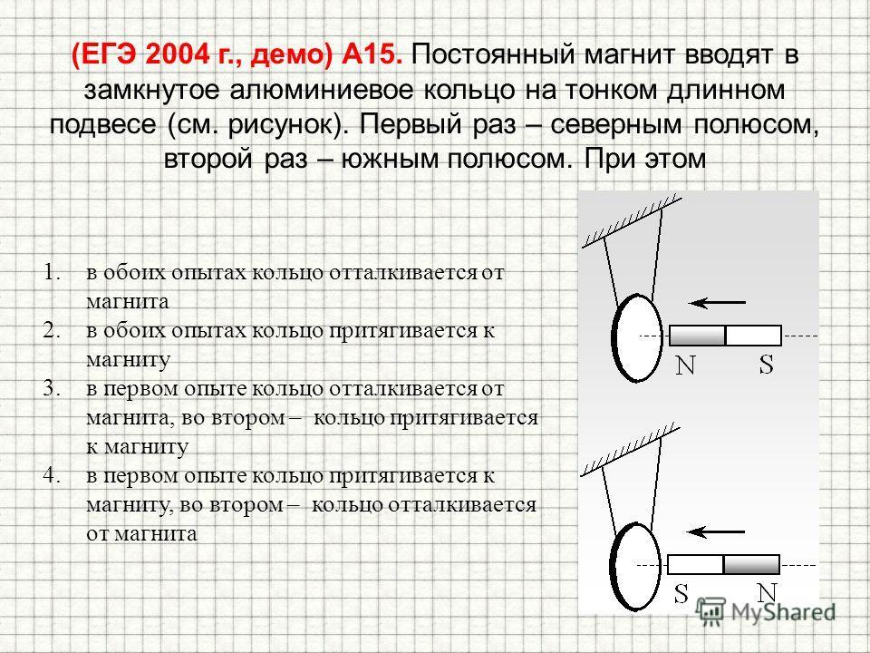 (ЕГЭ 2004 г., демо) А15. Постоянный магнит вводят в замкнутое алюминиевое кольцо на тонком длинном подвесе (см. рисунок). Первый раз – северным полюсом, второй раз – южным полюсом. При этом 1.в обоих опытах кольцо отталкивается от магнита 2.в обоих о