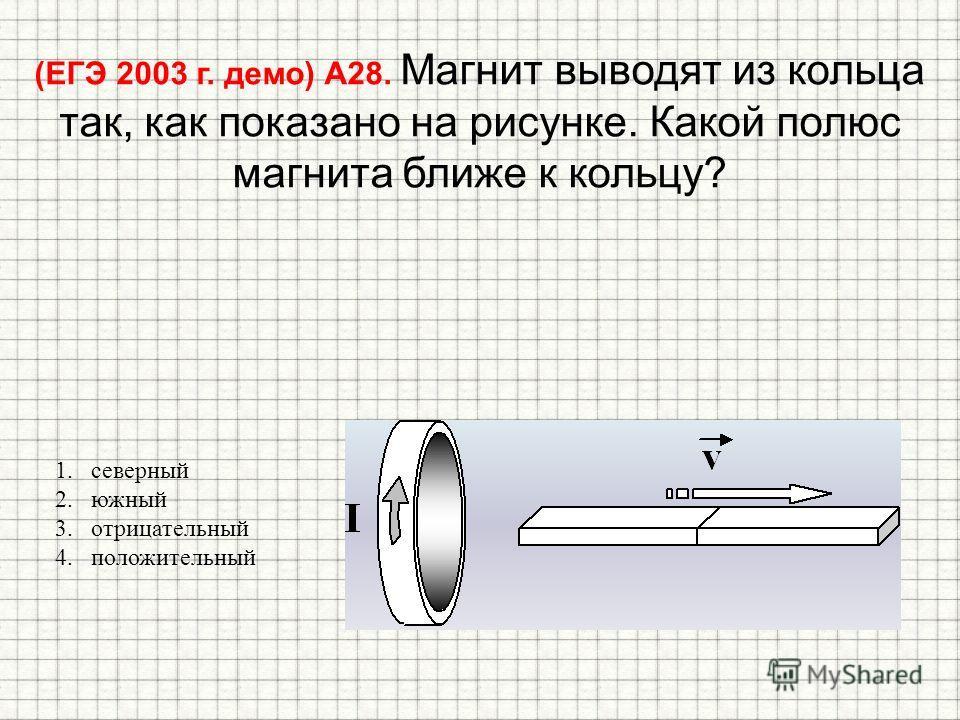 (ЕГЭ 2003 г. демо) А28. Магнит выводят из кольца так, как показано на рисунке. Какой полюс магнита ближе к кольцу? 1.северный 2.южный 3.отрицательный 4.положительный