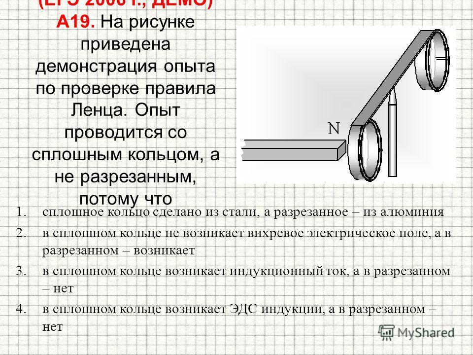 (ЕГЭ 2006 г., ДЕМО) А19. На рисунке приведена демонстрация опыта по проверке правила Ленца. Опыт проводится со сплошным кольцом, а не разрезанным, потому что 1.сплошное кольцо сделано из стали, а разрезанное – из алюминия 2.в сплошном кольце не возни