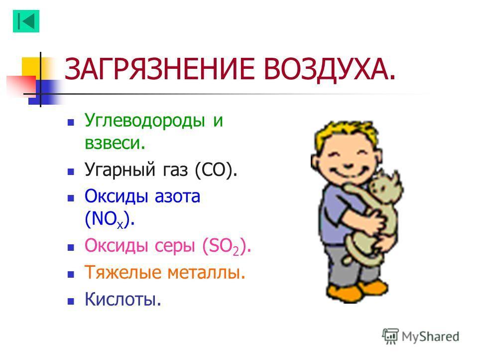 ЗАГРЯЗНЕНИЕ ВОЗДУХА. Углеводороды и взвеси. Угарный газ (СО). Оксиды азота (NO x ). Оксиды серы (SO 2 ). Тяжелые металлы. Кислоты.
