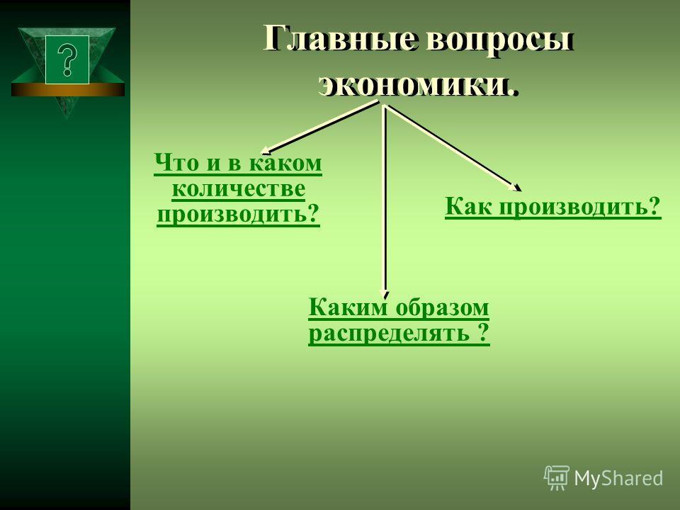 Главные вопросы экономики. Что и в каком количестве производить? Как производить? Каким образом распределять ?
