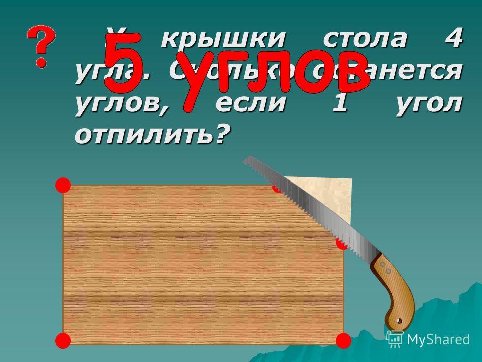 Жили - были дед и баба, и была у них курочка Ряба. Вот только кроме Рябы во дворе гуляли цыплята и поросята. У них всех 5 голов и 14 ног. Как это может быть? Русская народная сказка «Курочка Ряба» Русская народная сказка «Курочка Ряба»