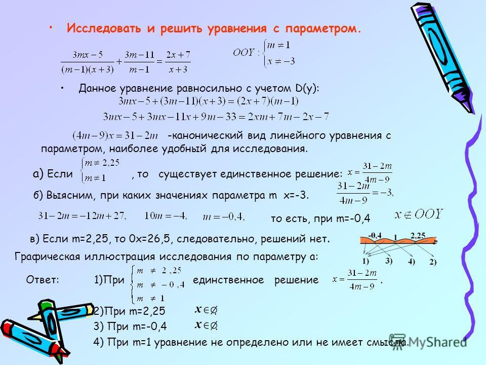 Исследовать и решить уравнения с параметром. Ответ: 1)При единственное решение. 2)При m=2,25. 3) При m=-0,4. 4) При m=1 уравнение не определено или не имеет смысла. Данное уравнение равносильно с учетом D(y): -канонический вид линейного уравнения с п