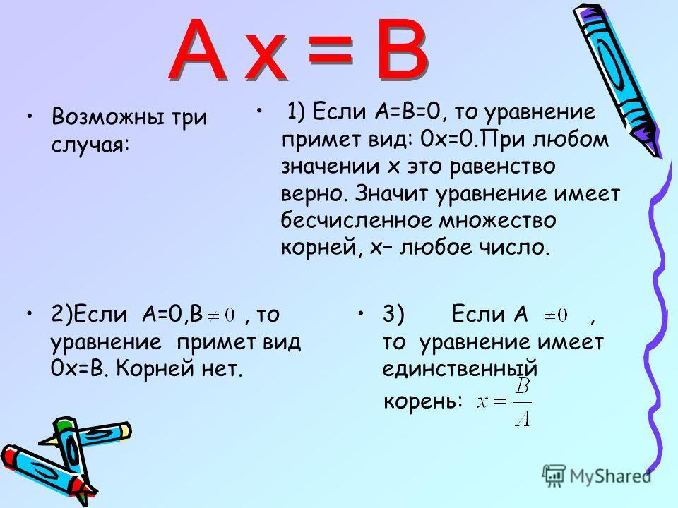 Возможны три случая: 1) Если А=В=0, то уравнение примет вид: 0x=0.При любом значении x это равенство верно. Значит уравнение имеет бесчисленное множество корней, x– любое число. 2)Если А=0,В, то уравнение примет вид 0x=В. Корней нет. 3) Если А, то ур