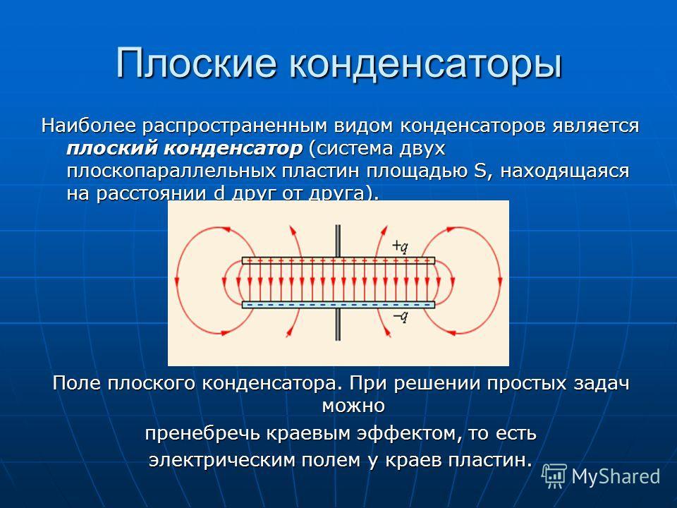 Плоские конденсаторы Наиболее распространенным видом конденсаторов является плоский конденсатор (система двух плоскопараллельных пластин площадью S, находящаяся на расстоянии d друг от друга). Поле плоского конденсатора. При решении простых задач мож