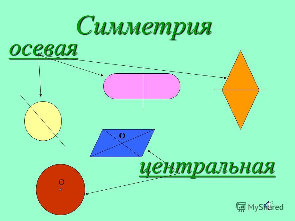 квадрат Квадрат – это прямоугольник, у которого все стороны равны. СВОЙСТВА: 1.Все углы квадрата прямые 2. Диагонали квадрата равны, взаимно- перпендикулярны, точкой пересечения делятся пополам и делят углы квадрата пополам.