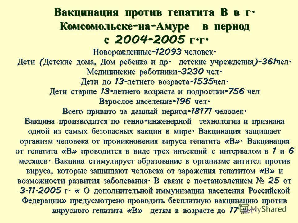 Вакцинация против гепатита В в г. Комсомольске - на - Амуре в период с 2004-2005 г. г. с 2004-2005 г. г. Новорожденные -12093 человек. Дети ( Детские дома, Дом ребенка и др. детские учреждения )-361 чел. Медицинские работники -3230 чел. Дети до 13- л