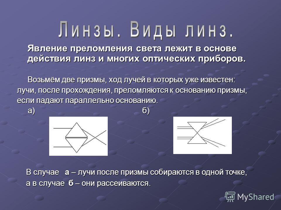 Явление преломления света лежит в основе действия линз и многих оптических приборов. Возьмём две призмы, ход лучей в которых уже известен: лучи, после прохождения, преломляются к основанию призмы, если падают параллельно основанию. а) б) а) б) В случ