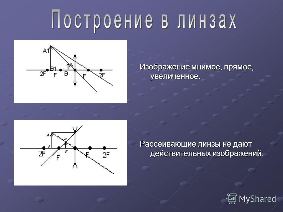 Изображение мнимое, прямое, увеличенное. Рассеивающие линзы не дают действительных изображений.