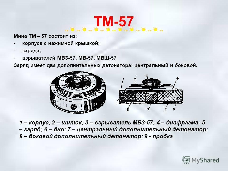 ТМ-57 Мина ТМ – 57 состоит из: -корпуса с нажимной крышкой; -заряда; -взрывателей МВЗ-57, МВ-57, МВШ-57 Заряд имеет два дополнительных детонатора: центральный и боковой. 1 – корпус; 2 – щиток; 3 – взрыватель МВЗ-57; 4 – диафрагма; 5 – заряд; 6 – дно;