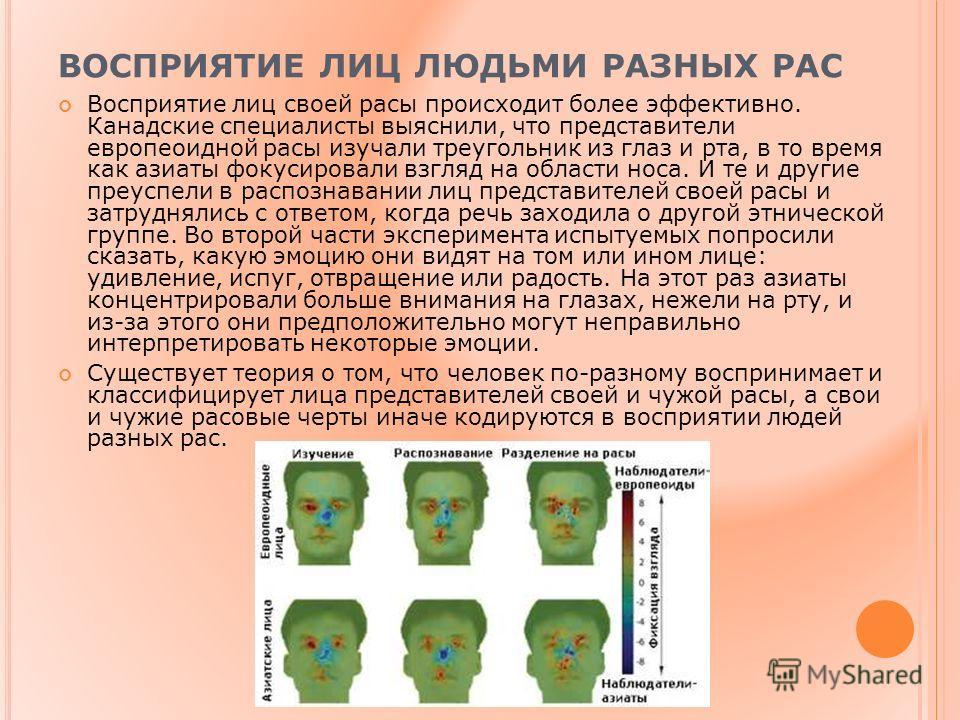 ВОСПРИЯТИЕ ЛИЦ ЛЮДЬМИ РАЗНЫХ РАС Восприятие лиц своей расы происходит более эффективно. Канадские специалисты выяснили, что представители европеоидной расы изучали треугольник из глаз и рта, в то время как азиаты фокусировали взгляд на области носа.