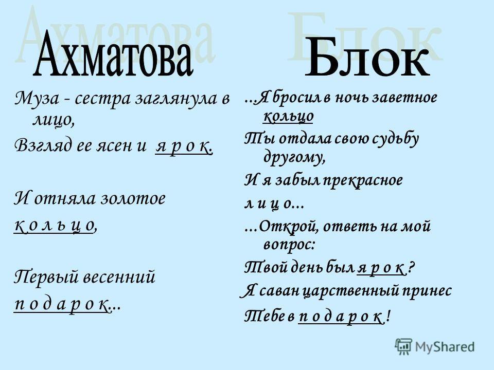 Анна Ахматова 1889-1966 Александр Блок 1880-1921