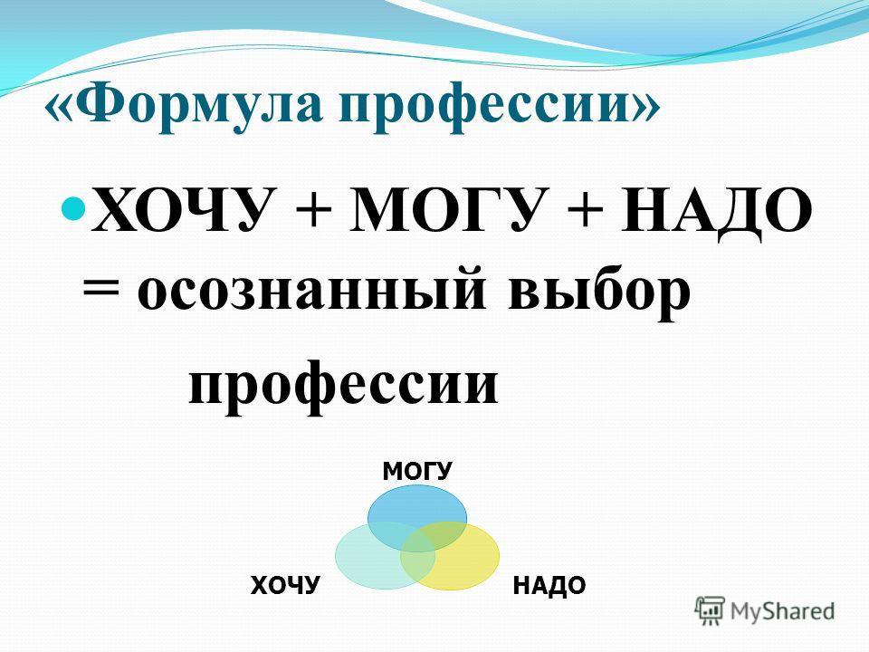 «Формула профессии» ХОЧУ + МОГУ + НАДО = осознанный выбор профессии МОГУ НАДОХОЧУ