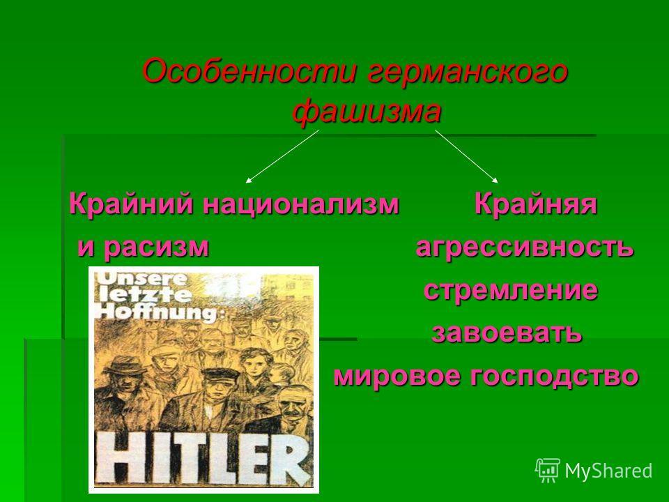Особенности германского фашизма Крайний национализм Крайняя и расизм агрессивность и расизм агрессивность стремление стремление завоевать завоевать мировое господство мировое господство