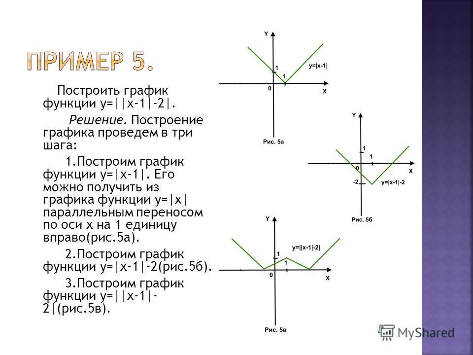 Построить график функции у=||x-1|-2|. Решение. Построение графика проведем в три шага: 1.Построим график функции у=|x-1|. Его можно получить из графика функции у=|x| параллельным переносом по оси х на 1 единицу вправо(рис.5а). 2.Построим график функц
