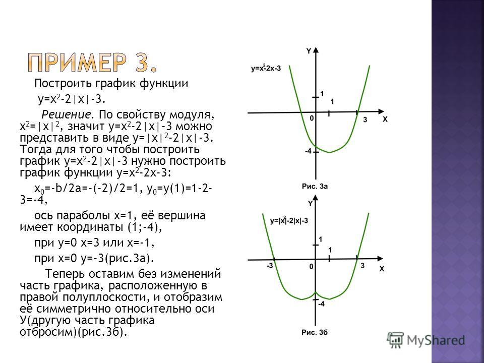 Постройте график функций у 4х