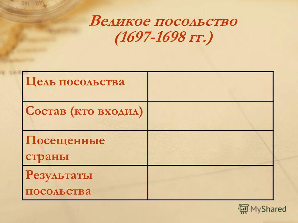 Цель посольства Состав (кто входил) Посещенные страны Результаты посольства
