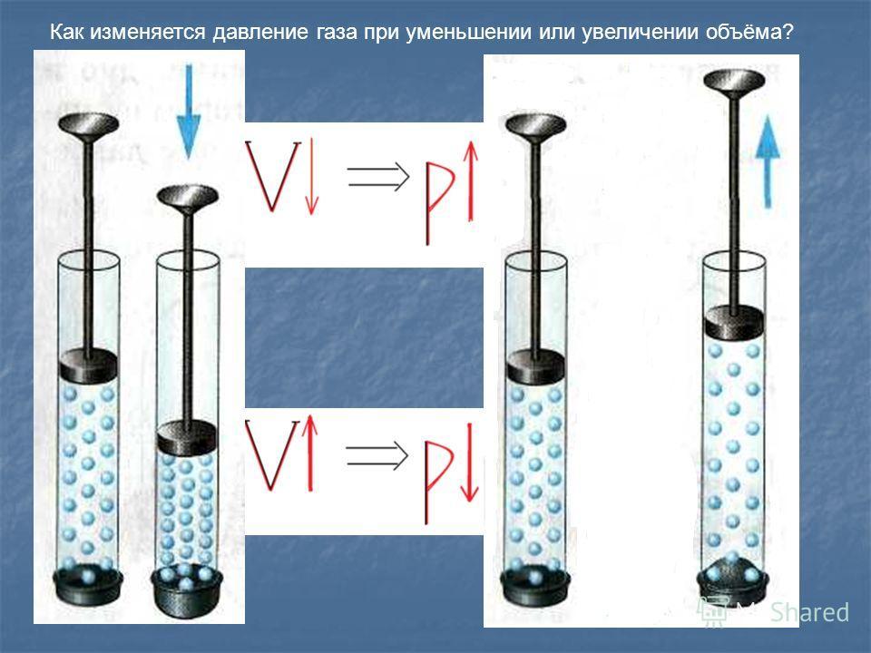 Как изменяется давление газа при уменьшении или увеличении объёма?
