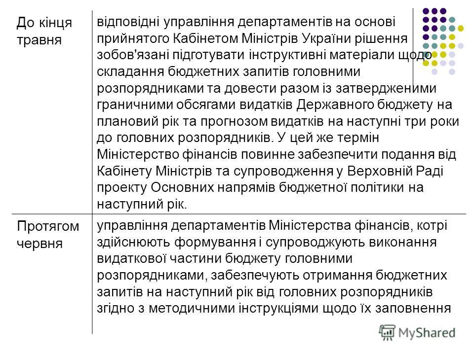 До кінця травня відповідні управління департаментів на основі прийнятого Кабінетом Міністрів України рішення зобов'язані підготувати інструктивні матеріали щодо складання бюджетних запитів головними розпорядниками та довести разом із затвердженими гр