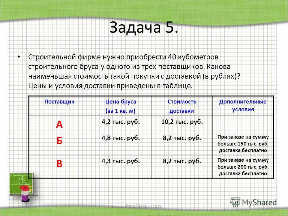 http://aida.ucoz.ru Задача 5. Строительной фирме нужно приобрести 40 кубометров строительного бруса у одного из трех поставщиков. Какова наименьшая стоимость такой покупки с доставкой (в рублях)? Цены и условия доставки приведены в таблице. Поставщик