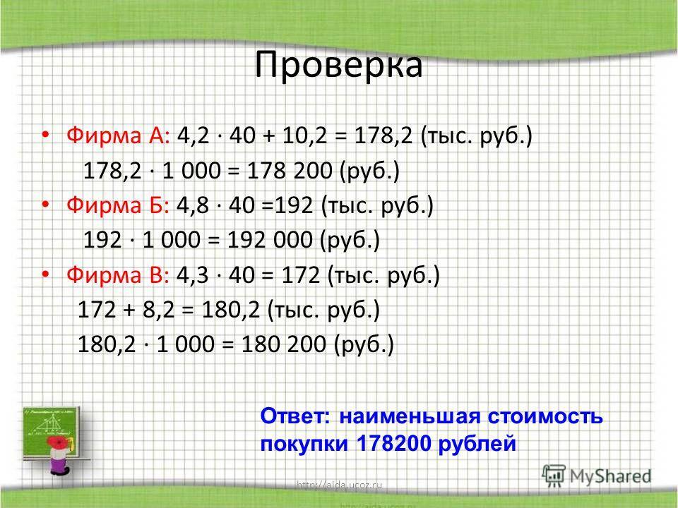 http://aida.ucoz.ru Проверка Фирма А: 4,2 · 40 + 10,2 = 178,2 (тыс. руб.) 178,2 · 1 000 = 178 200 (руб.) Фирма Б: 4,8 · 40 =192 (тыс. руб.) 192 · 1 000 = 192 000 (руб.) Фирма В: 4,3 · 40 = 172 (тыс. руб.) 172 + 8,2 = 180,2 (тыс. руб.) 180,2 · 1 000 =