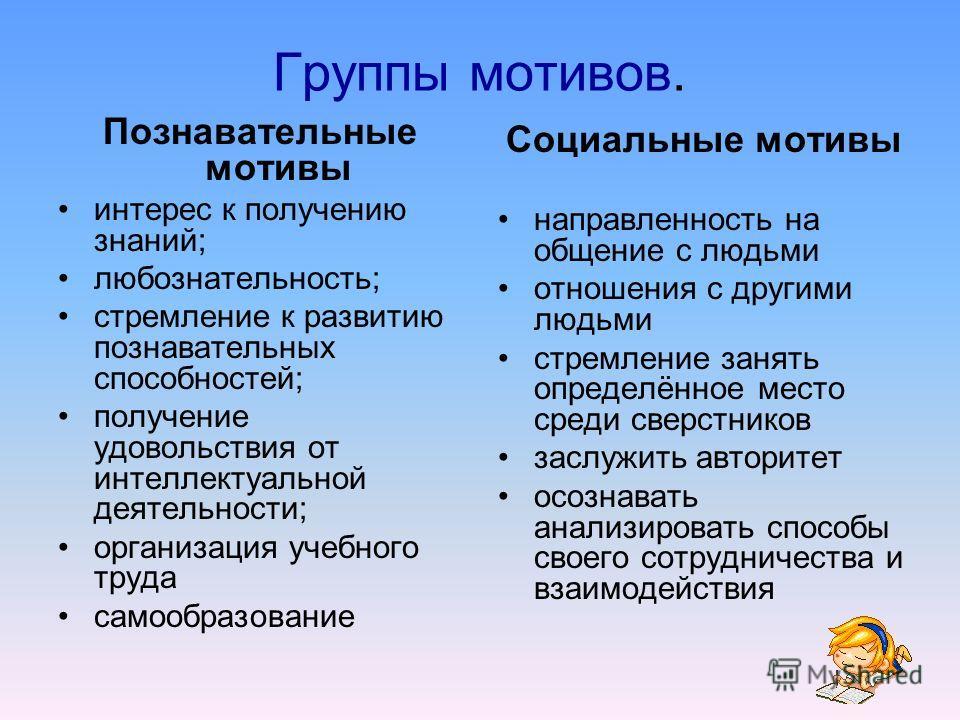 Группы мотивов. Познавательные мотивы интерес к получению знаний; любознательность; стремление к развитию познавательных способностей; получение удовольствия от интеллектуальной деятельности; организация учебного труда самообразование Социальные моти