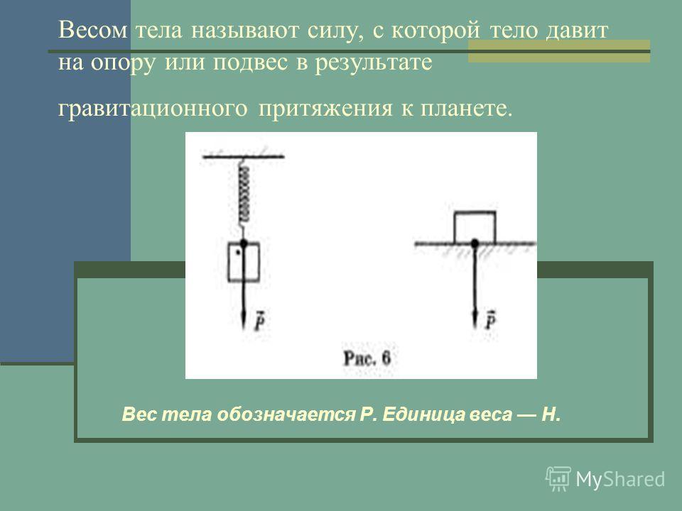 Весом тела называют силу, с которой тело давит на опору или подвес в результате гравитационного притяжения к планете. Вес тела обозначается Р. Единица веса Н.