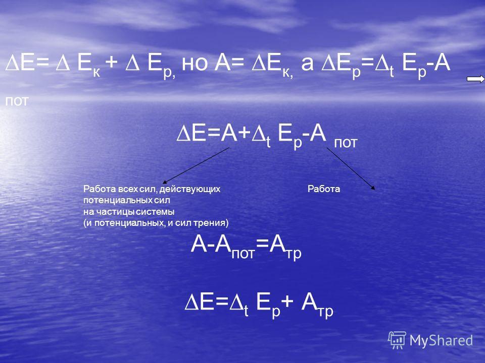 Е= Е к + Е p, но А= Е к, а Е p = t Е p -А пот Е=А+ t Е p -А пот Работа всех сил, действующих Работа потенциальных сил на частицы системы (и потенциальных, и сил трения) А-А пот =А тр Е= t Е p + А тр