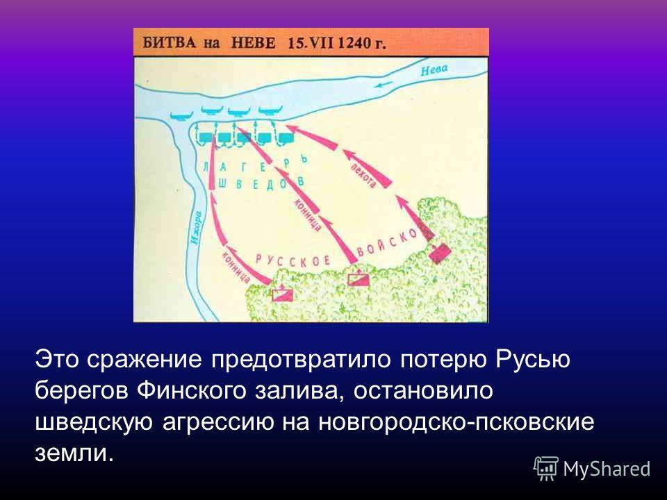 Это сражение предотвратило потерю Русью берегов Финского залива, остановило шведскую агрессию на новгородско-псковские земли.