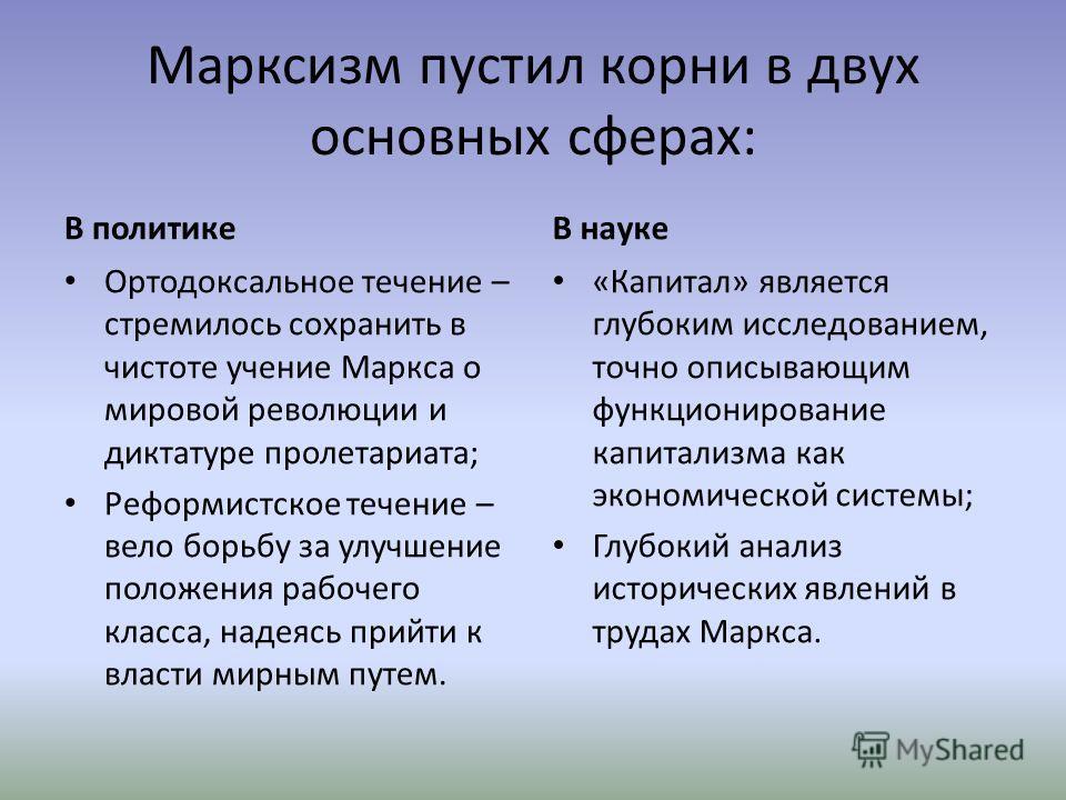 Марксизм пустил корни в двух основных сферах: В политике Ортодоксальное течение – стремилось сохранить в чистоте учение Маркса о мировой революции и диктатуре пролетариата; Реформистское течение – вело борьбу за улучшение положения рабочего класса, н