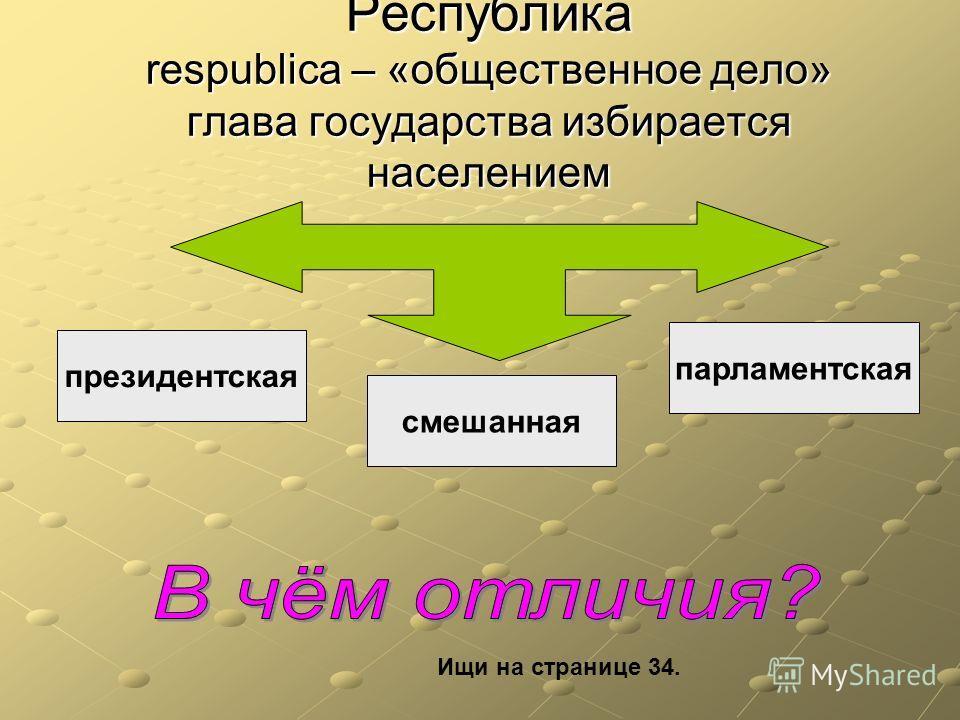 Республика respublica – «общественное дело» глава государства избирается населением президентская смешанная парламентская Ищи на странице 34.