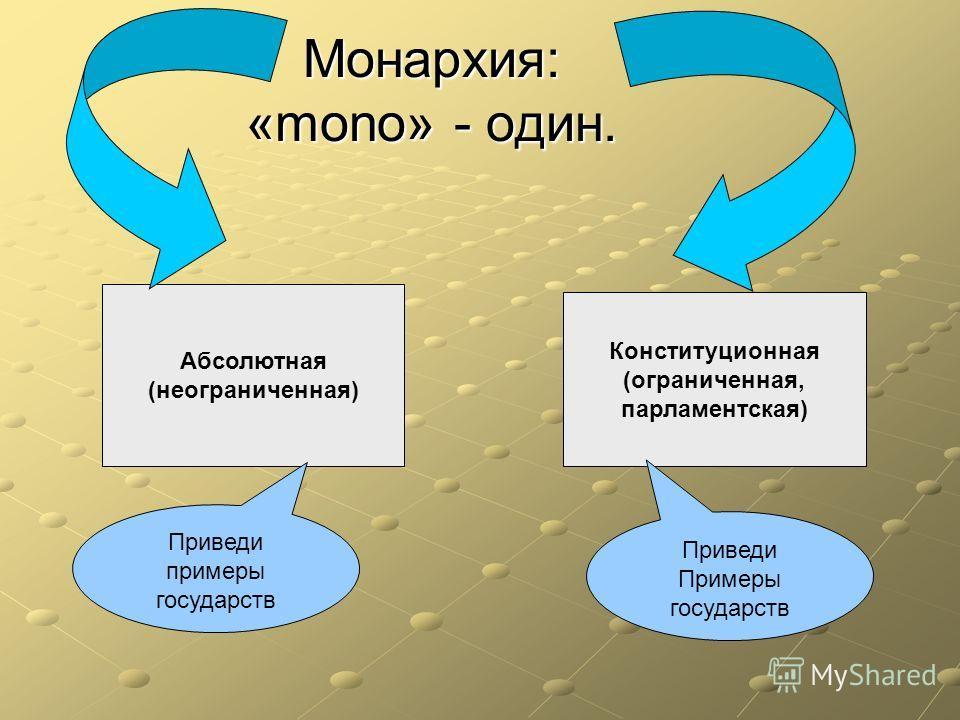 Монархия: «mono» - один. Абсолютная (неограниченная) Конституционная (ограниченная, парламентская) Приведи примеры государств Приведи Примеры государств