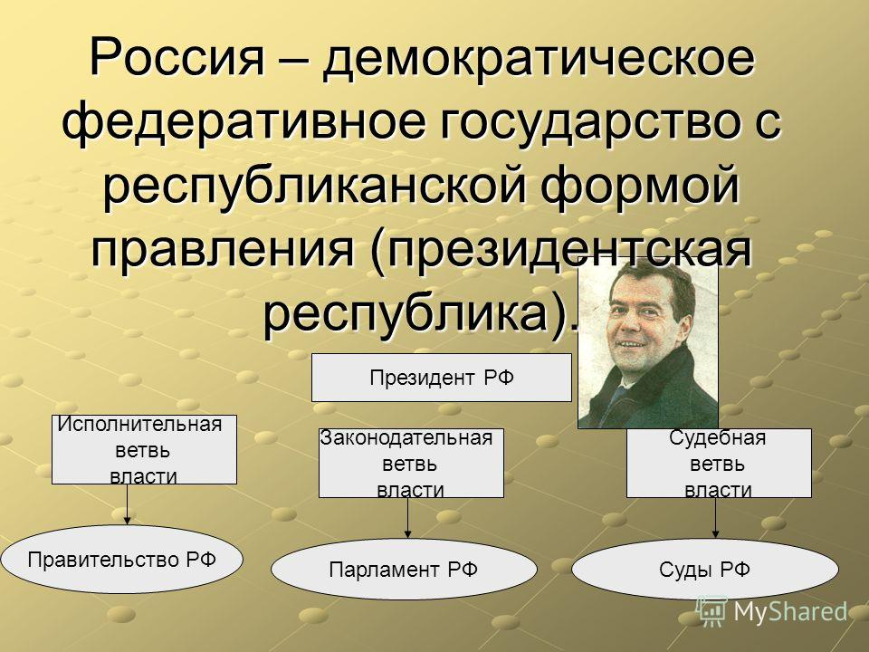Схема три ветви власти фото 33
