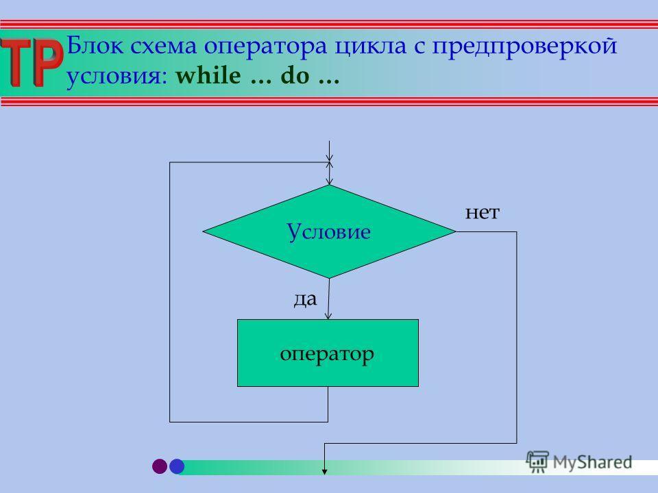 Блок схема оператора цикла с предпроверкой условия: while … do … Условие оператор да нет