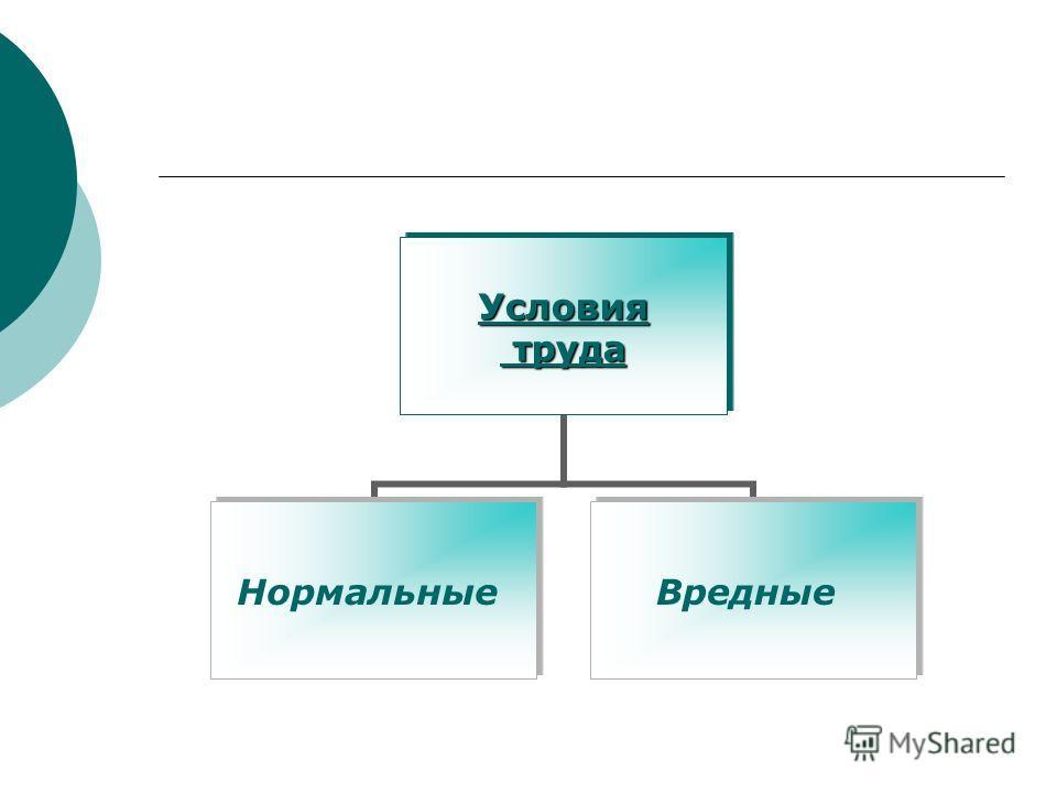 Индивидуальный труд – индивидуальное рабочее место, круг обязанностей и функций; Индивидуальная трудовая деятельность – элемент экономического разделения труда.