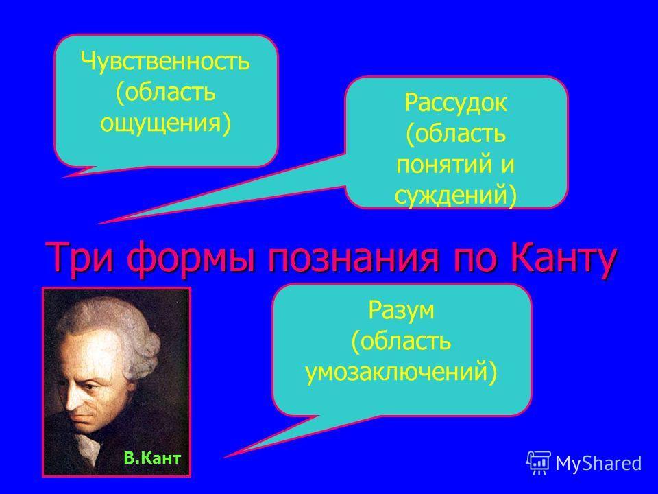 Три формы познания по Канту Разум (область умозаключений) Рассудок (область понятий и суждений) Чувственность (область ощущения) В.Кант
