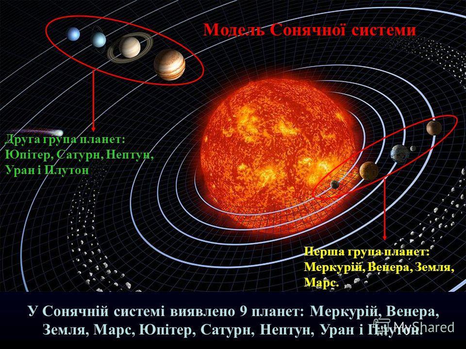 Модель Сонячної системи Перша група планет: Меркурій, Венера, Земля, Марс. Друга група планет: Юпітер, Сатурн, Нептун, Уран і Плутон У Сонячній системі виявлено 9 планет: Меркурій, Венера, Земля, Марс, Юпітер, Сатурн, Нептун, Уран і Плутон.