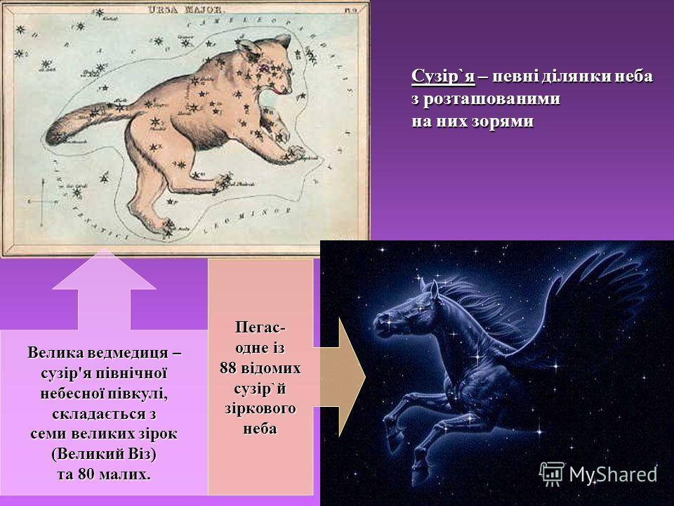 Велика ведмедиця – сузір'я північної небесної півкулі, складається з семи великих зірок (Великий Віз) та 80 малих. Пегас- одне із 88 відомих сузір ` й зірковогонеба Сузір`я – певні ділянки неба з розташованими на них зорями