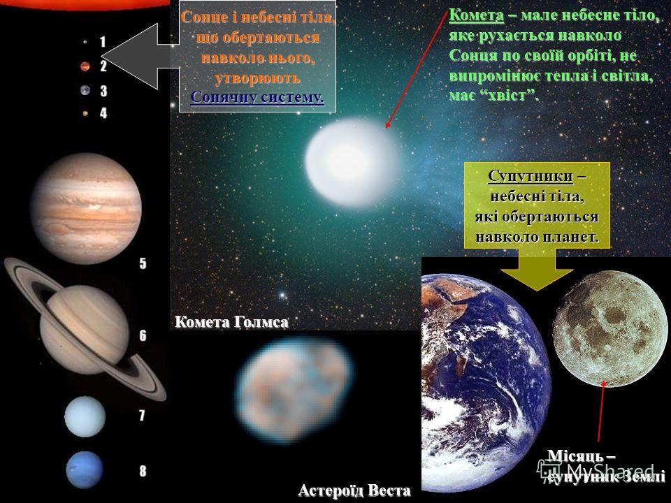 Сонце і небесні тіла, що обертаються навколо нього, утворюють Сонячну систему. Супутники – небесні тіла, які обертаються навколо планет. Місяць – супутник Землі Комета – мале небесне тіло, яке рухається навколо Сонця по своїй орбіті, не випромінює те