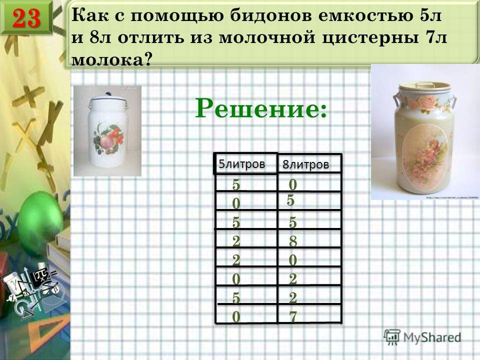 Как с помощью бидонов емкостью 5л и 8л отлить из молочной цистерны 7л молока? Решение: 5литров 8литров 50 0 5 55 28 20 02 52 0 7 2323