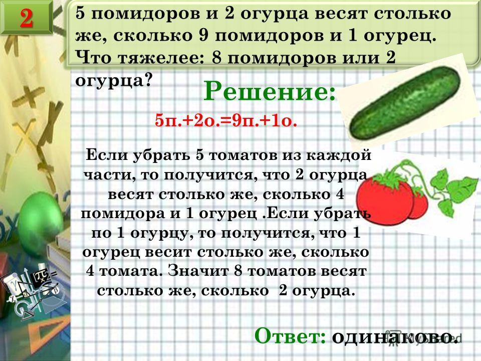 5 помидоров и 2 огурца весят столько же, сколько 9 помидоров и 1 огурец. Что тяжелее: 8 помидоров или 2 огурца? Решение: 5п.+2о.=9п.+1о. Если убрать 5 томатов из каждой части, то получится, что 2 огурца весят столько же, сколько 4 помидора и 1 огурец