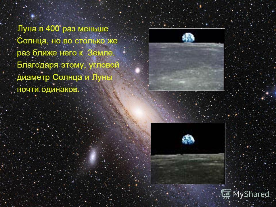 Луна в 400 раз меньше Солнца, но во столько же раз ближе него к Земле. Благодаря этому, угловой диаметр Солнца и Луны почти одинаков.